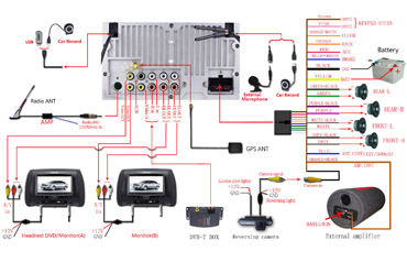 Awe Inspiring Joying Head Unit Connection Diagram Of Power Cord And Av Cables Wiring 101 Swasaxxcnl